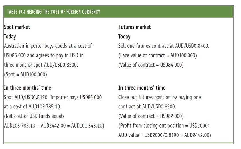 Future and options trading with example pdf