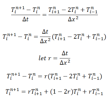 Rearrange FTCS Equation.PNG