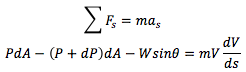 BernouliDerivation1.png