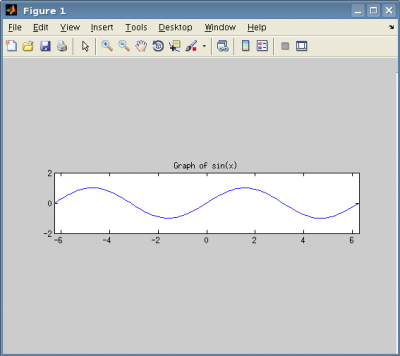 Graph of sin(x) on Matlab.PNG